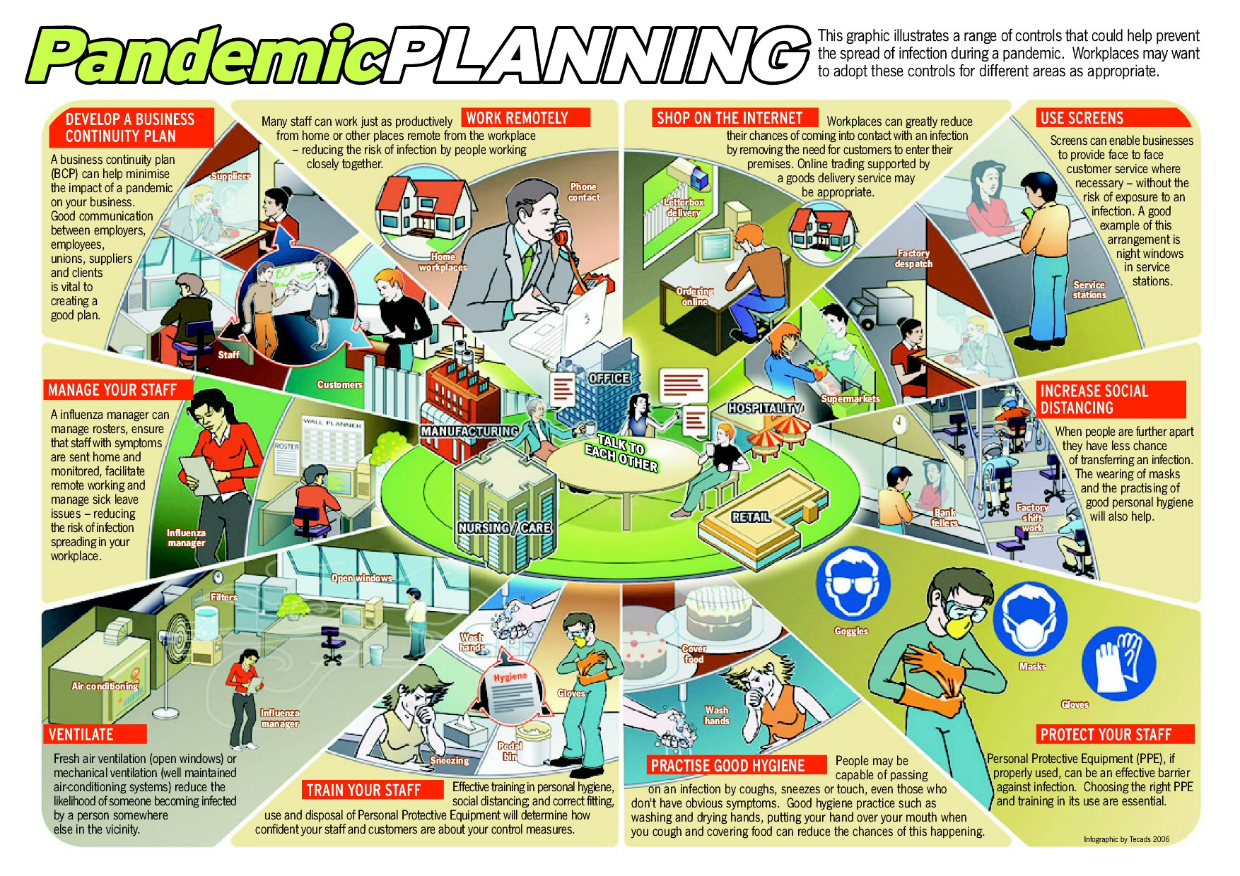 Pandemic preparedness plans office hygiene services for Pandemic preparedness plan template